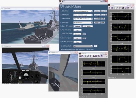 Demonstrations of task-pilot-vehicle (TPV) models